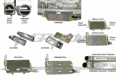 GReddy - GReddy F-Spec Intercooler - Image 5
