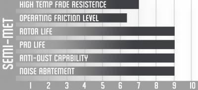 StopTech - Stoptech Posi-Quiet Metallic Front Brake Pads - Image 2