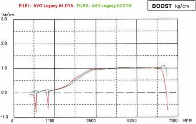 AVO Turboworld - AVO Turboworld Top Mount Intercooler - Image 5